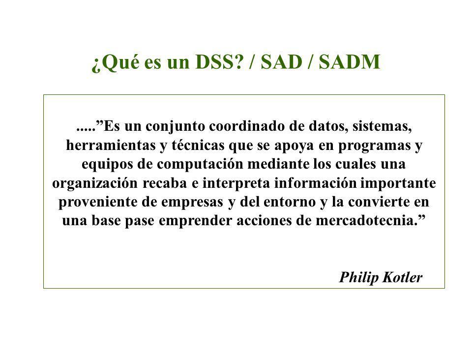 ¿Qué es un DSS? / SAD / SADM.....Es un conjunto coordinado de datos, sistemas, herramientas y técnicas que se apoya en programas y equipos de computac