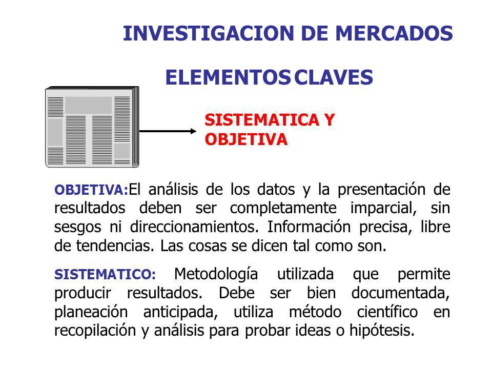 INVESTIGACION DE MERCADOS SISTEMATICA Y OBJETIVA ELEMENTOS CLAVES OBJETIVA: El análisis de los datos y la presentación de resultados deben ser complet