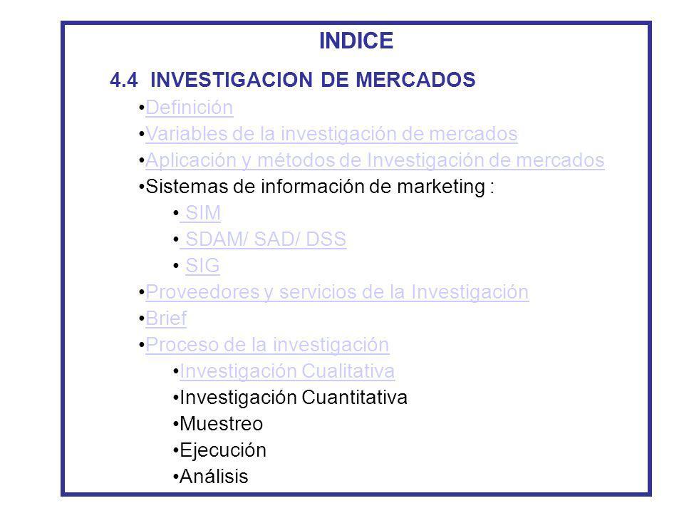 INDICE 4.4 INVESTIGACION DE MERCADOS Definición Variables de la investigación de mercados Aplicación y métodos de Investigación de mercados Sistemas d