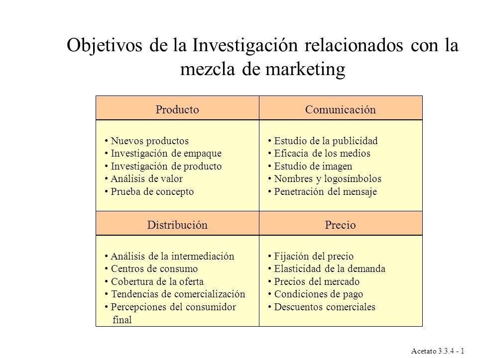 Acetato 3.3.4 - 1 Producto Nuevos productos Investigación de empaque Investigación de producto Análisis de valor Prueba de concepto Comunicación Estud