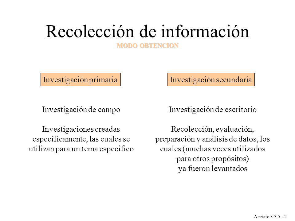 Investigación primariaInvestigación secundaria Investigación de campo Investigaciones creadas especificamente, las cuales se utilizan para un tema esp