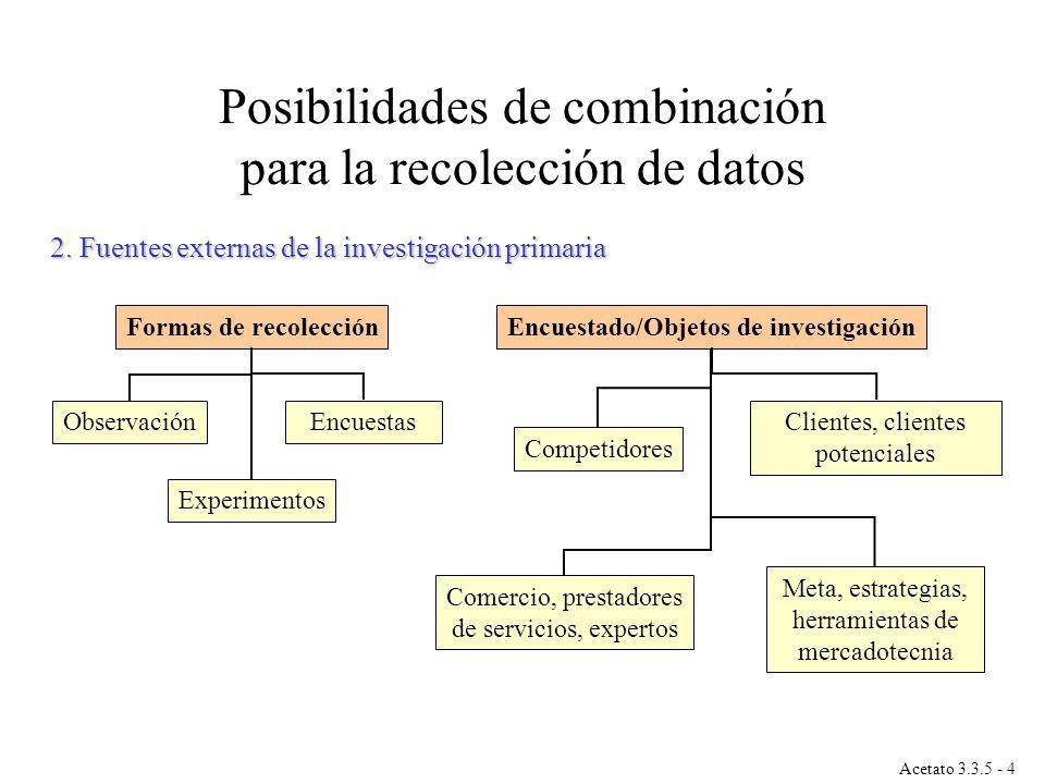 2. Fuentes externas de la investigación primaria Formas de recolecciónEncuestado/Objetos de investigación ObservaciónEncuestas Experimentos Meta, estr