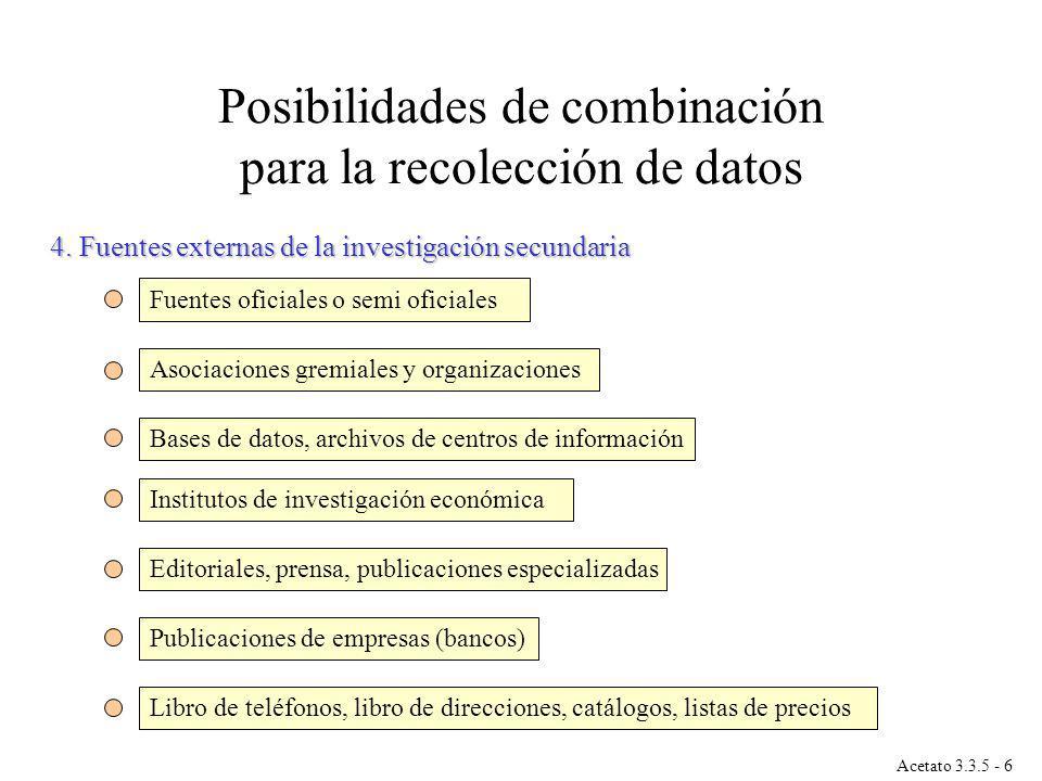 4. Fuentes externas de la investigación secundaria Fuentes oficiales o semi oficiales Asociaciones gremiales y organizaciones Editoriales, prensa, pub
