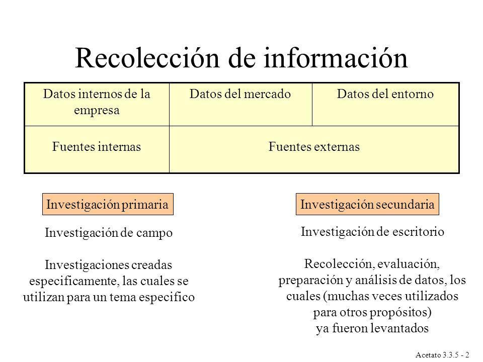 Fuentes externasFuentes internas Datos del entornoDatos del mercadoDatos internos de la empresa Investigación primariaInvestigación secundaria Investi