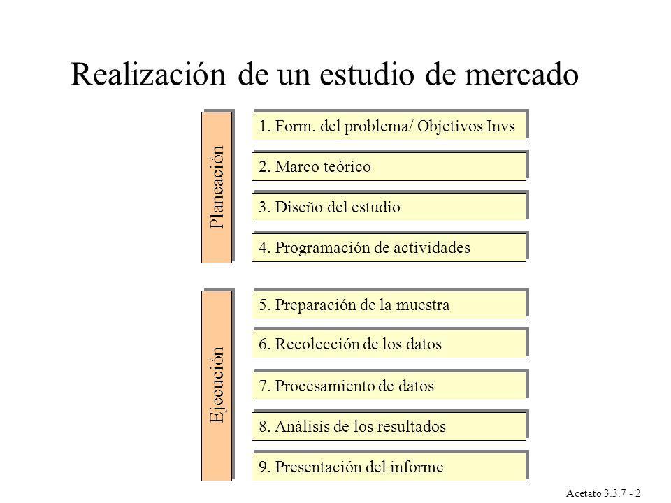 Acetato 3.3.7 - 2 Realización de un estudio de mercado 1. Form. del problema/ Objetivos Invs 2. Marco teórico 3. Diseño del estudio 4. Programación de