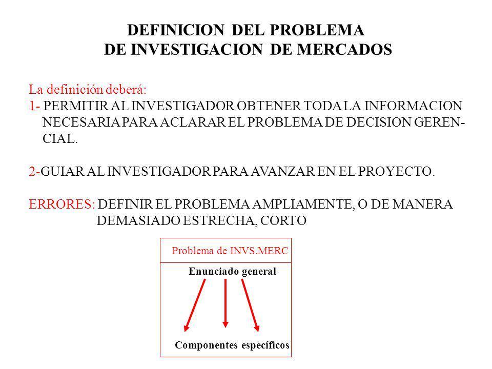 DEFINICION DEL PROBLEMA DE INVESTIGACION DE MERCADOS La definición deberá: 1- PERMITIR AL INVESTIGADOR OBTENER TODA LA INFORMACION NECESARIA PARA ACLA