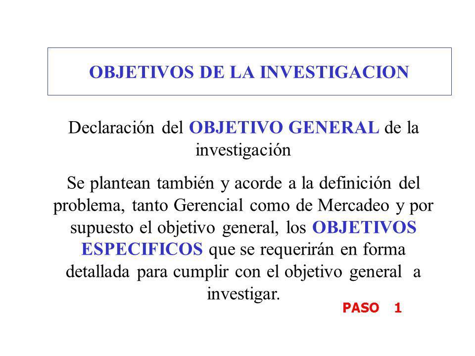 OBJETIVOS DE LA INVESTIGACION PASO 1 Declaración del OBJETIVO GENERAL de la investigación Se plantean también y acorde a la definición del problema, t