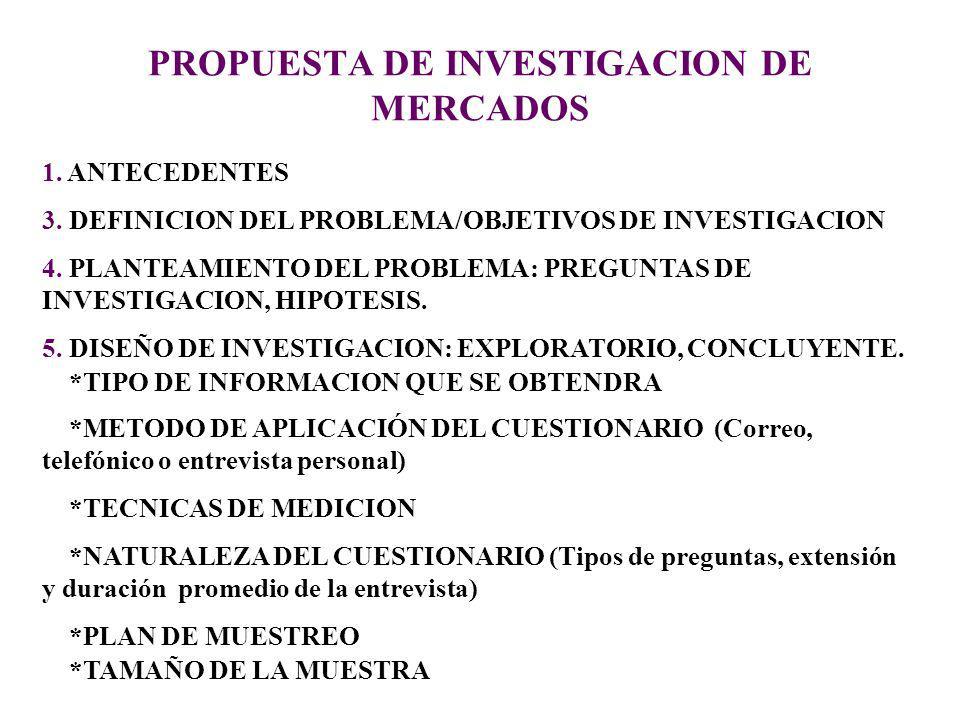 PROPUESTA DE INVESTIGACION DE MERCADOS 1. ANTECEDENTES 3. DEFINICION DEL PROBLEMA/OBJETIVOS DE INVESTIGACION 4. PLANTEAMIENTO DEL PROBLEMA: PREGUNTAS