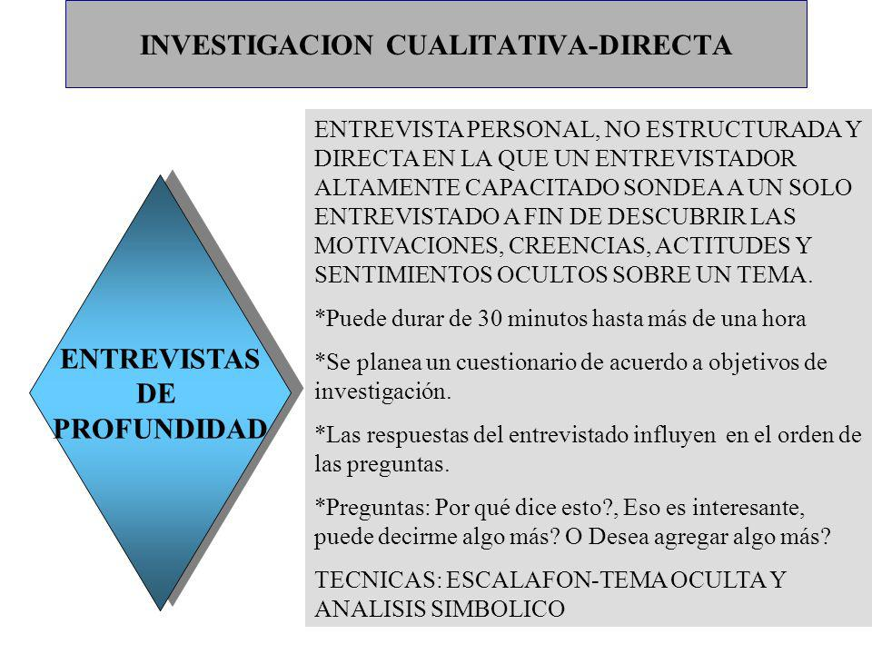 INVESTIGACION CUALITATIVA-DIRECTA ENTREVISTAS DE PROFUNDIDAD ENTREVISTAS DE PROFUNDIDAD ENTREVISTA PERSONAL, NO ESTRUCTURADA Y DIRECTA EN LA QUE UN EN
