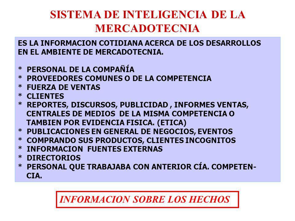 SISTEMA DE INTELIGENCIA DE LA MERCADOTECNIA ES LA INFORMACION COTIDIANA ACERCA DE LOS DESARROLLOS EN EL AMBIENTE DE MERCADOTECNIA. * PERSONAL DE LA CO