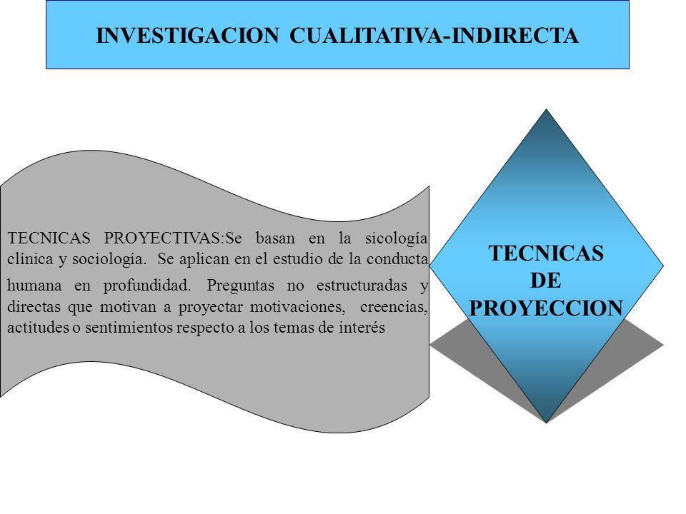 INVESTIGACION CUALITATIVA-INDIRECTA TECNICAS DE PROYECCION TECNICAS PROYECTIVAS:Se basan en la sicología clínica y sociología. Se aplican en el estudi