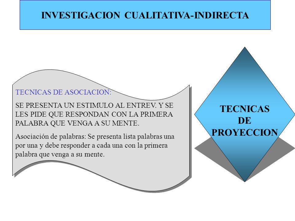 INVESTIGACION CUALITATIVA-INDIRECTA TECNICAS DE PROYECCION TECNICAS DE ASOCIACION: SE PRESENTA UN ESTIMULO AL ENTREV. Y SE LES PIDE QUE RESPONDAN CON