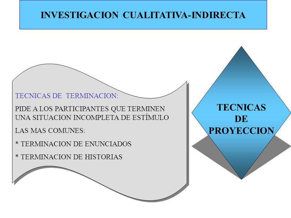 INVESTIGACION CUALITATIVA-INDIRECTA TECNICAS DE PROYECCION TECNICAS DE TERMINACION: PIDE A LOS PARTICIPANTES QUE TERMINEN UNA SITUACION INCOMPLETA DE
