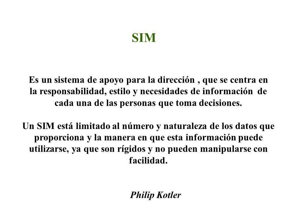 SIM Es un sistema de apoyo para la dirección, que se centra en la responsabilidad, estilo y necesidades de información de cada una de las personas que
