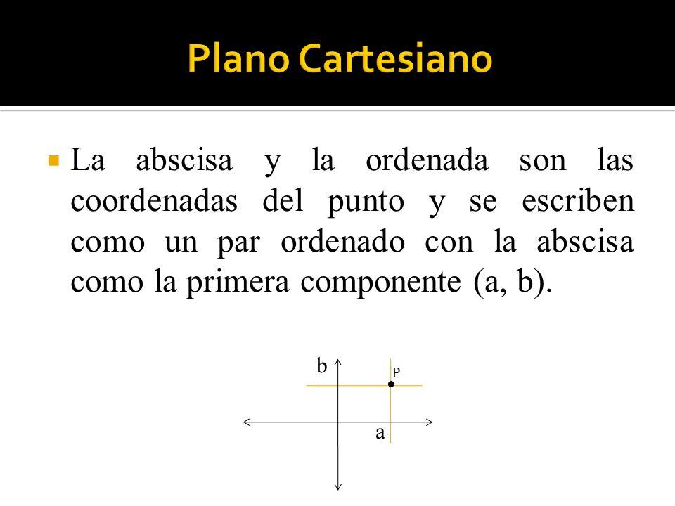 La abscisa y la ordenada son las coordenadas del punto y se escriben como un par ordenado con la abscisa como la primera componente (a, b).