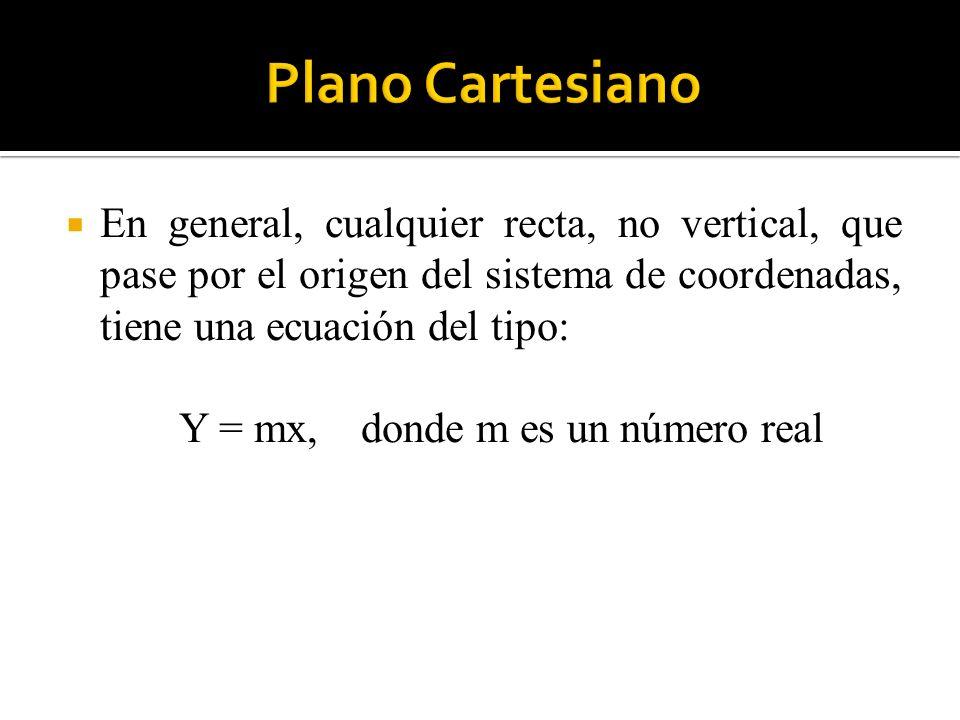 En general, cualquier recta, no vertical, que pase por el origen del sistema de coordenadas, tiene una ecuación del tipo: Y = mx, donde m es un número real