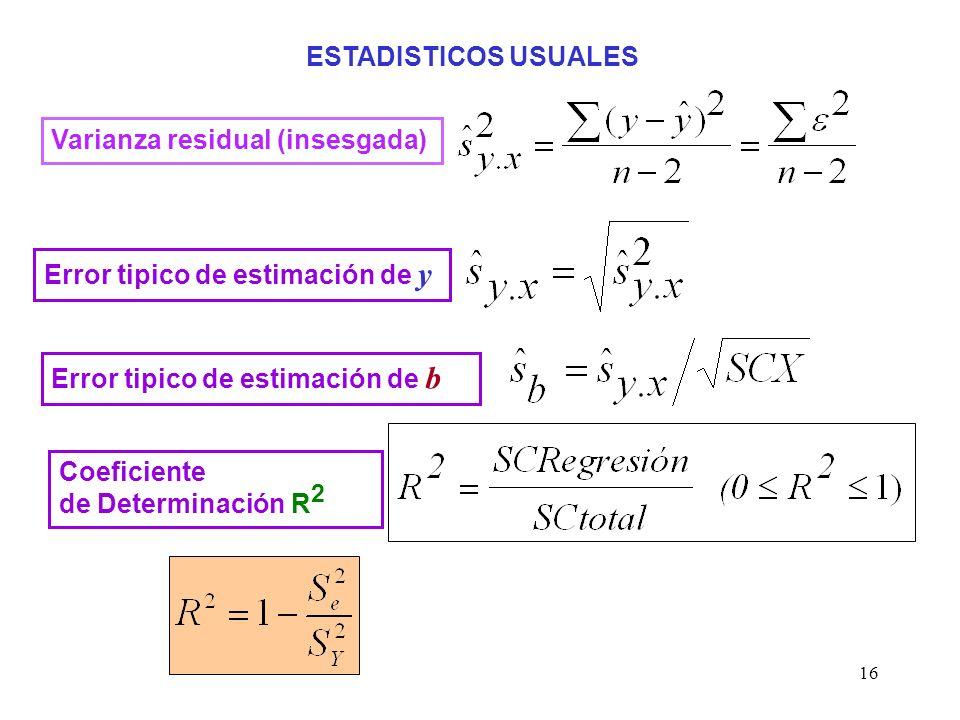 16 ESTADISTICOS USUALES Varianza residual (insesgada) Error tipico de estimación de y Error tipico de estimación de b Coeficiente de Determinación R 2