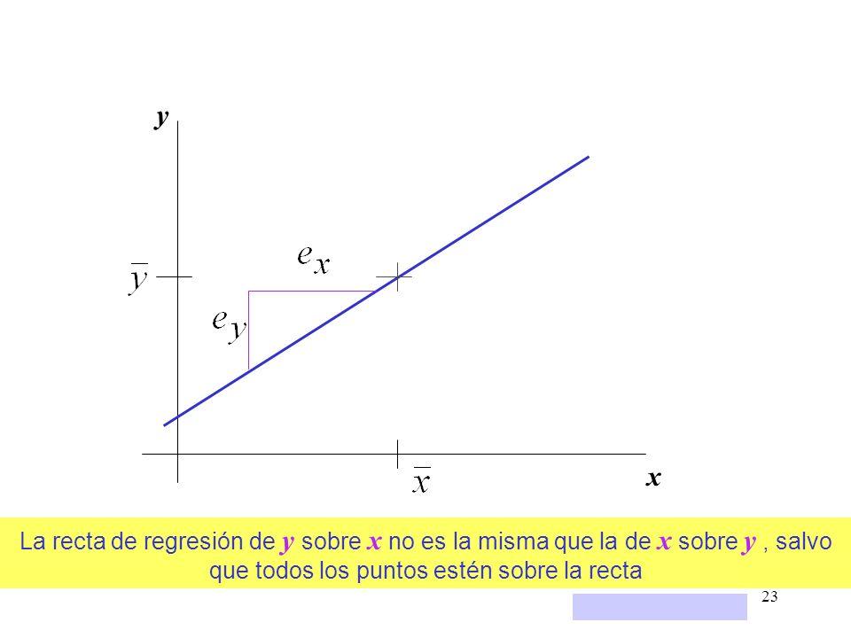 23 La recta de regresión de y sobre x no es la misma que la de x sobre y, salvo que todos los puntos estén sobre la recta y x