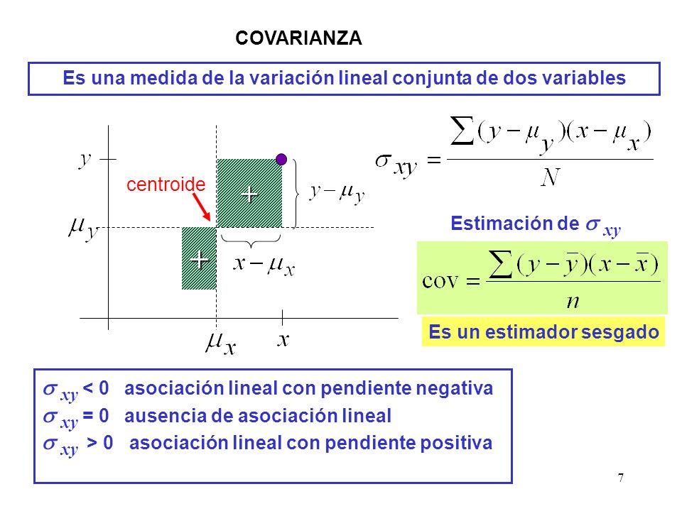 7 COVARIANZA Es una medida de la variación lineal conjunta de dos variables + + xy 0 asociación lineal con pendiente positiva Estimación de xy Es un e