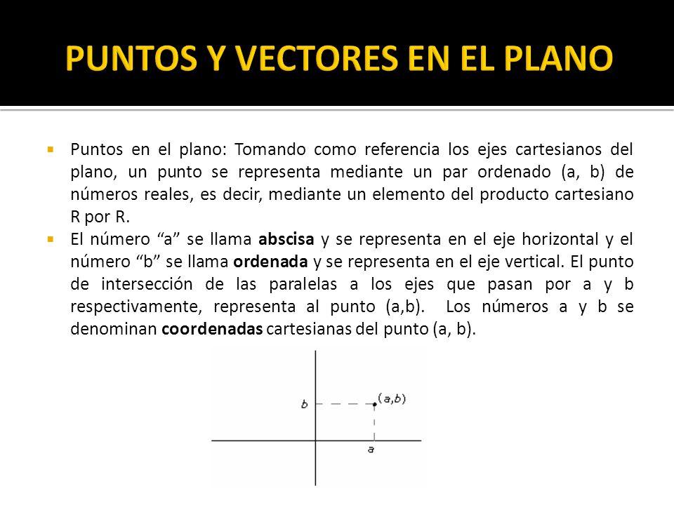 Puntos en el plano: Tomando como referencia los ejes cartesianos del plano, un punto se representa mediante un par ordenado (a, b) de números reales,