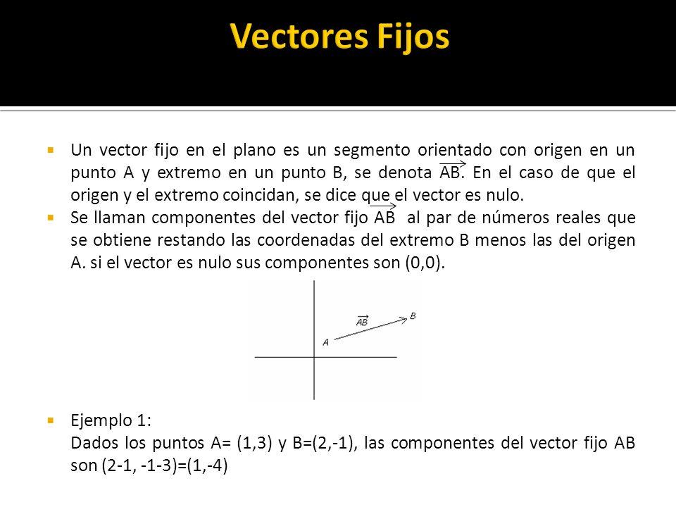 Un vector fijo en el plano es un segmento orientado con origen en un punto A y extremo en un punto B, se denota AB. En el caso de que el origen y el e
