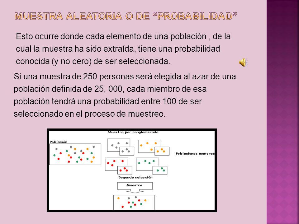 Esto ocurre donde cada elemento de una población, de la cual la muestra ha sido extraída, tiene una probabilidad conocida (y no cero) de ser seleccion