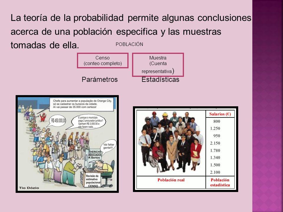 La teoría de la probabilidad permite algunas conclusiones acerca de una población especifica y las muestras tomadas de ella. Censo (conteo completo) M