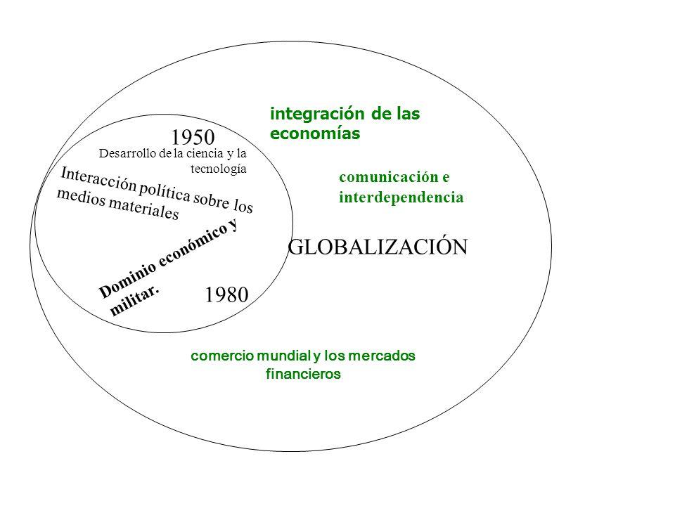 GLOBALIZACIÓN 1950 1980 Desarrollo de la ciencia y la tecnología Dominio económico y militar. Interacción política sobre los medios materiales integra