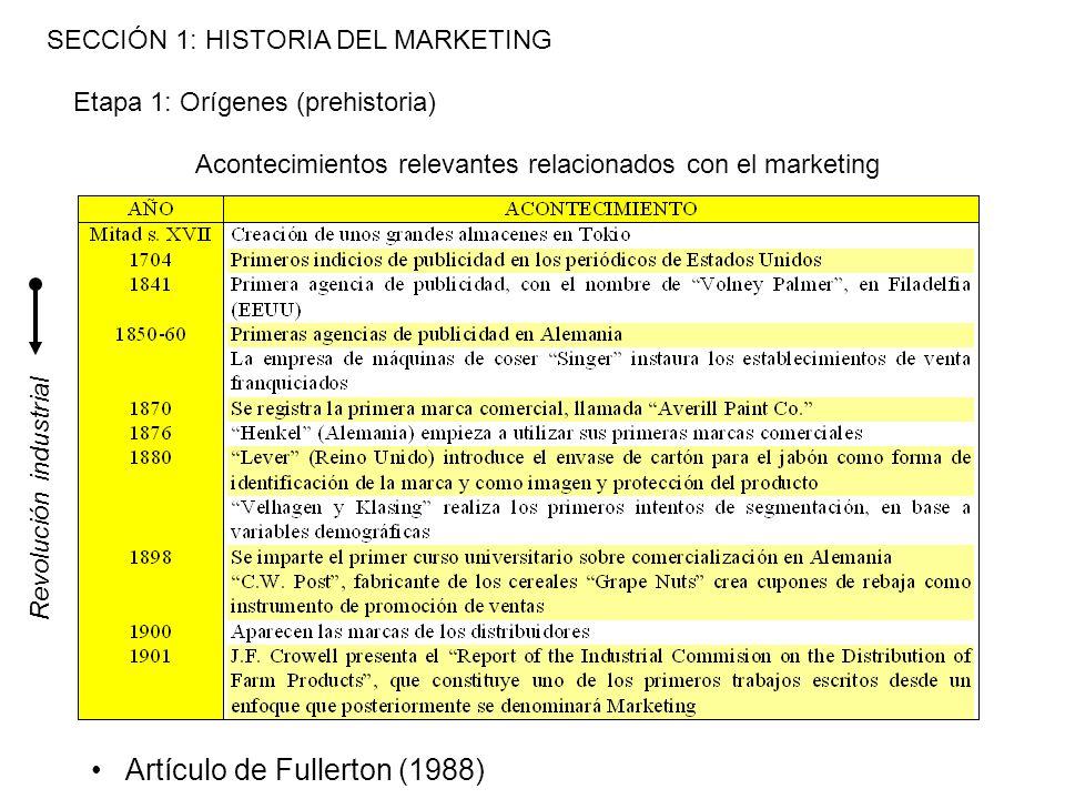 SECCIÓN 1: HISTORIA DEL MARKETING Etapa 1: Orígenes (prehistoria) Acontecimientos relevantes relacionados con el marketing Revolución industrial Artíc