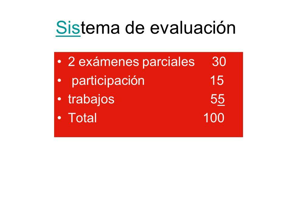 SisSistema de evaluación 2 exámenes parciales 30 participación 15 trabajos 55 Total 100