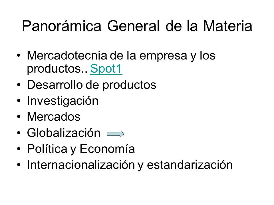 Panorámica General de la Materia Mercadotecnia de la empresa y los productos.. Spot1Spot1 Desarrollo de productos Investigación Mercados Globalización