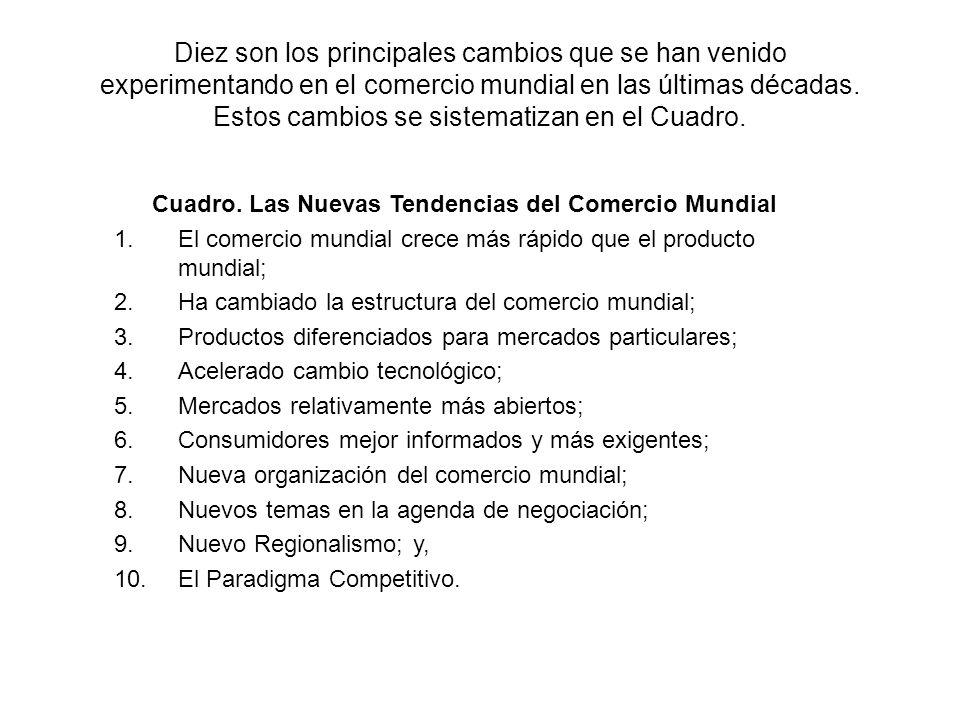 Importancia de la Mercadotecnia.