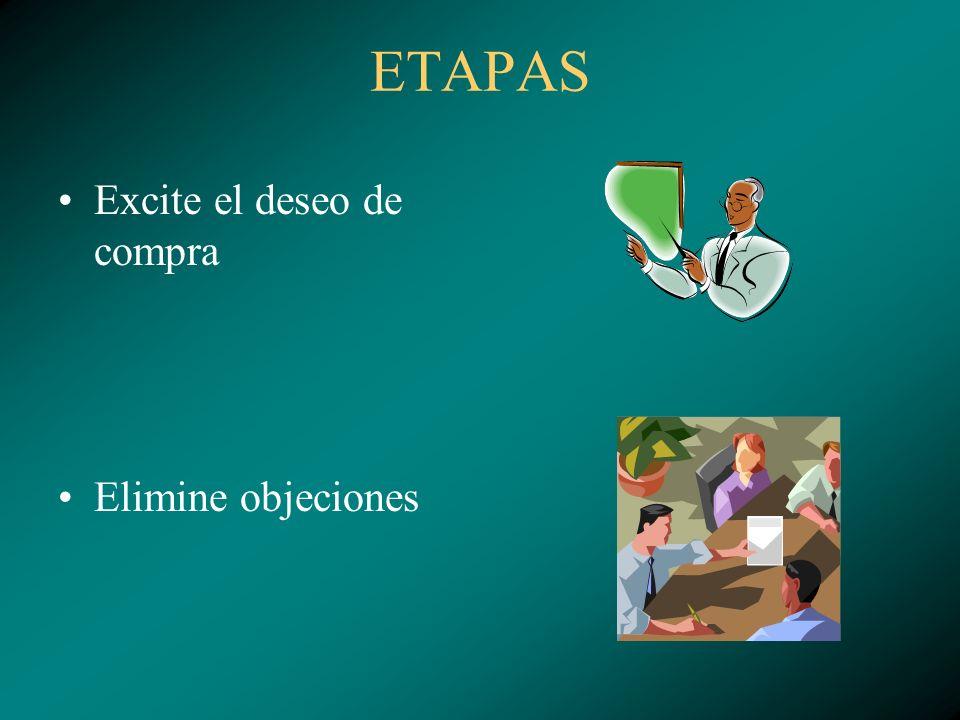 ETAPAS Excite el deseo de compra Elimine objeciones