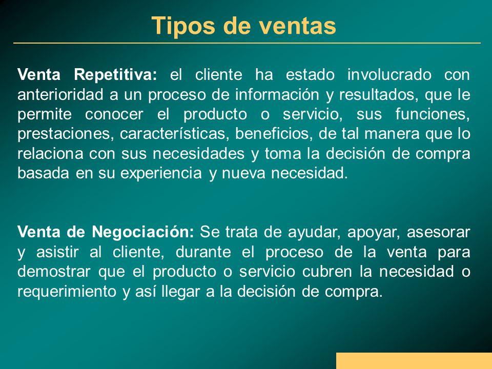 Los tipos de ventas se manejan desde tres puntos de vista: Fabricante Cliente Vendedor Tipos de ventas
