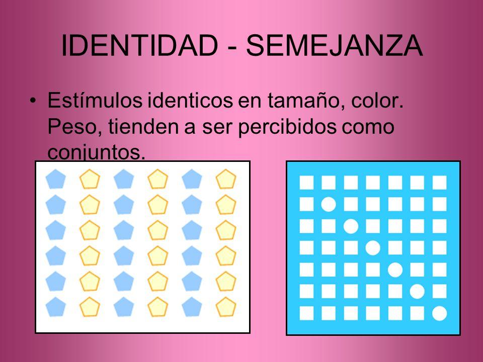 IDENTIDAD - SEMEJANZA Estímulos identicos en tamaño, color. Peso, tienden a ser percibidos como conjuntos.