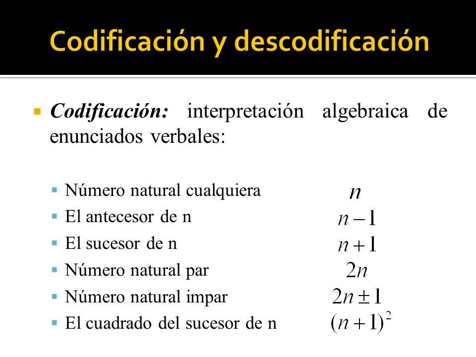 m y n están en la misma razón que 2 y 7 m:n = 2:7 La suma de tres números x + y + z La suma de tres números consecutivos x + (x+1) + (x+2) La suma de tres números pares consecutivos 2n + (2n+2) + (2n + 4) La suma de los cuadrados de tres números x 2 + y 2 + z 2