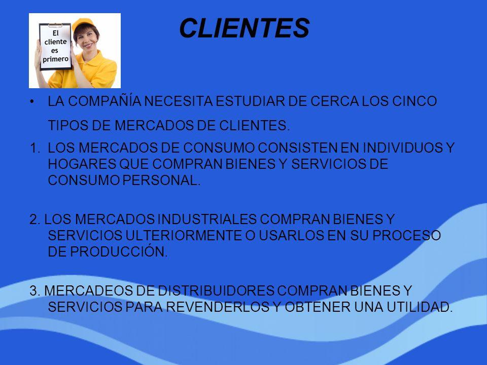 CLIENTES LA COMPAÑÍA NECESITA ESTUDIAR DE CERCA LOS CINCO TIPOS DE MERCADOS DE CLIENTES. 1.LOS MERCADOS DE CONSUMO CONSISTEN EN INDIVIDUOS Y HOGARES Q
