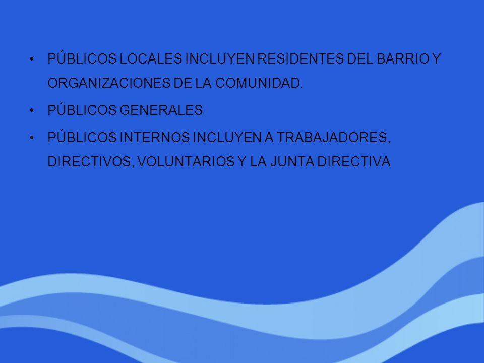 PÚBLICOS LOCALES INCLUYEN RESIDENTES DEL BARRIO Y ORGANIZACIONES DE LA COMUNIDAD. PÚBLICOS GENERALES PÚBLICOS INTERNOS INCLUYEN A TRABAJADORES, DIRECT