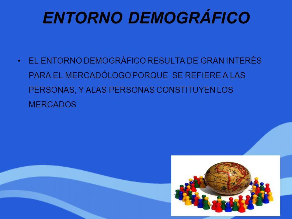 ENTORNO DEMOGRÁFICO EL ENTORNO DEMOGRÁFICO RESULTA DE GRAN INTERÉS PARA EL MERCADÓLOGO PORQUE SE REFIERE A LAS PERSONAS, Y ALAS PERSONAS CONSTITUYEN L