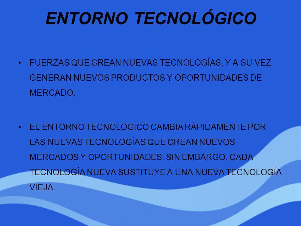 ENTORNO TECNOLÓGICO FUERZAS QUE CREAN NUEVAS TECNOLOGÍAS, Y A SU VEZ GENERAN NUEVOS PRODUCTOS Y OPORTUNIDADES DE MERCADO. EL ENTORNO TECNOLÓGICO CAMBI