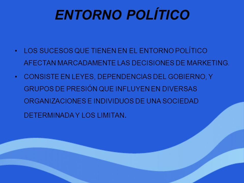 ENTORNO POLÍTICO LOS SUCESOS QUE TIENEN EN EL ENTORNO POLÍTICO AFECTAN MARCADAMENTE LAS DECISIONES DE MARKETING. CONSISTE EN LEYES, DEPENDENCIAS DEL G