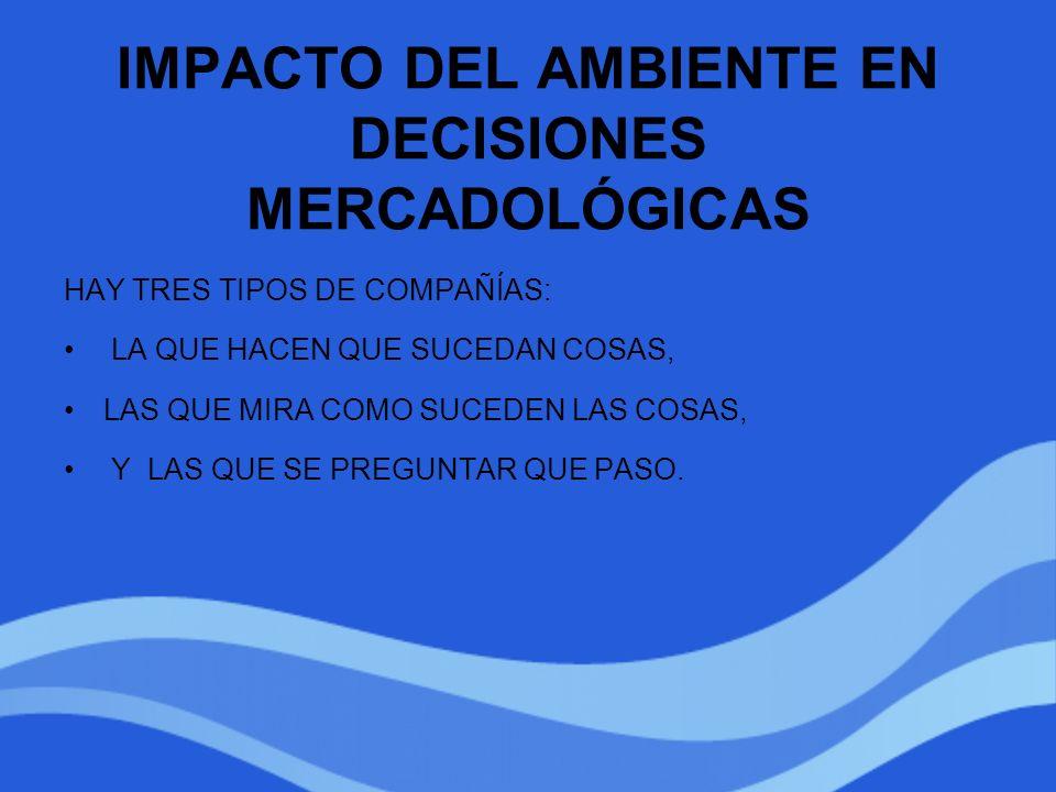 IMPACTO DEL AMBIENTE EN DECISIONES MERCADOLÓGICAS HAY TRES TIPOS DE COMPAÑÍAS: LA QUE HACEN QUE SUCEDAN COSAS, LAS QUE MIRA COMO SUCEDEN LAS COSAS, Y