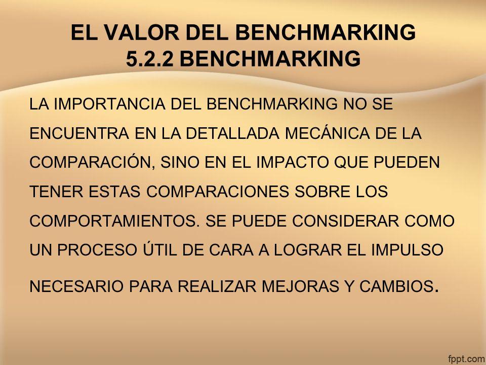 EL VALOR DEL BENCHMARKING 5.2.2 BENCHMARKING LA IMPORTANCIA DEL BENCHMARKING NO SE ENCUENTRA EN LA DETALLADA MECÁNICA DE LA COMPARACIÓN, SINO EN EL IM