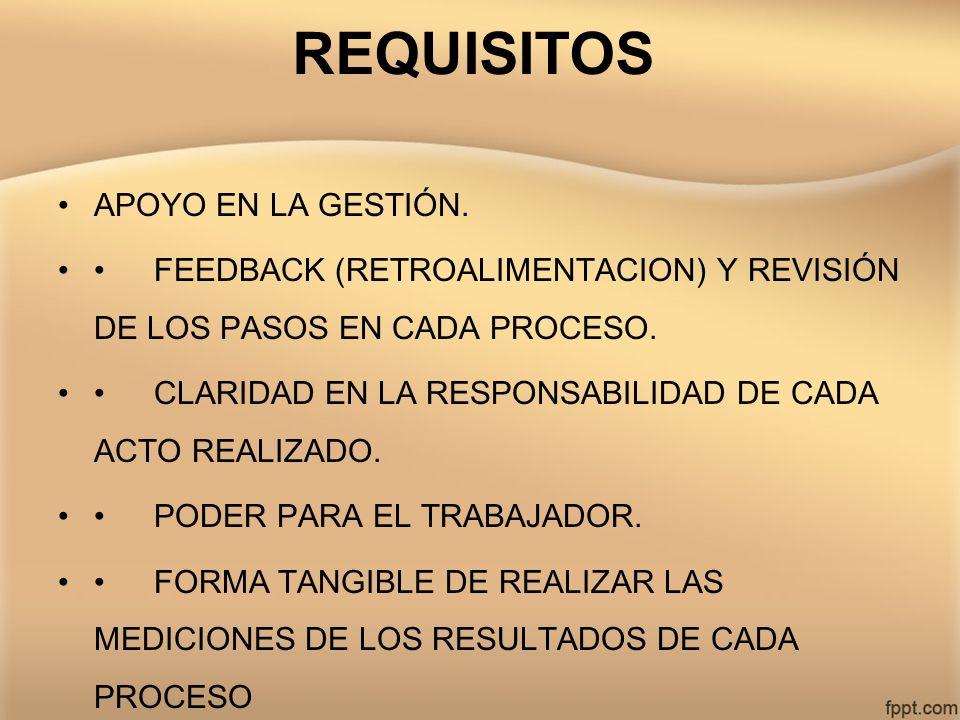 REQUISITOS APOYO EN LA GESTIÓN. FEEDBACK (RETROALIMENTACION) Y REVISIÓN DE LOS PASOS EN CADA PROCESO. CLARIDAD EN LA RESPONSABILIDAD DE CADA ACTO REAL