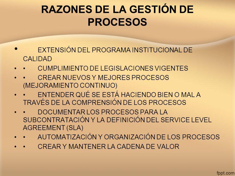 RAZONES DE LA GESTIÓN DE PROCESOS EXTENSIÓN DEL PROGRAMA INSTITUCIONAL DE CALIDAD CUMPLIMIENTO DE LEGISLACIONES VIGENTES CREAR NUEVOS Y MEJORES PROCES