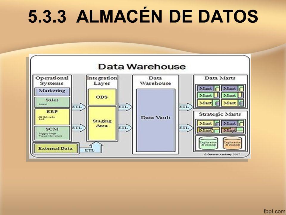 5.3.3 ALMACÉN DE DATOS