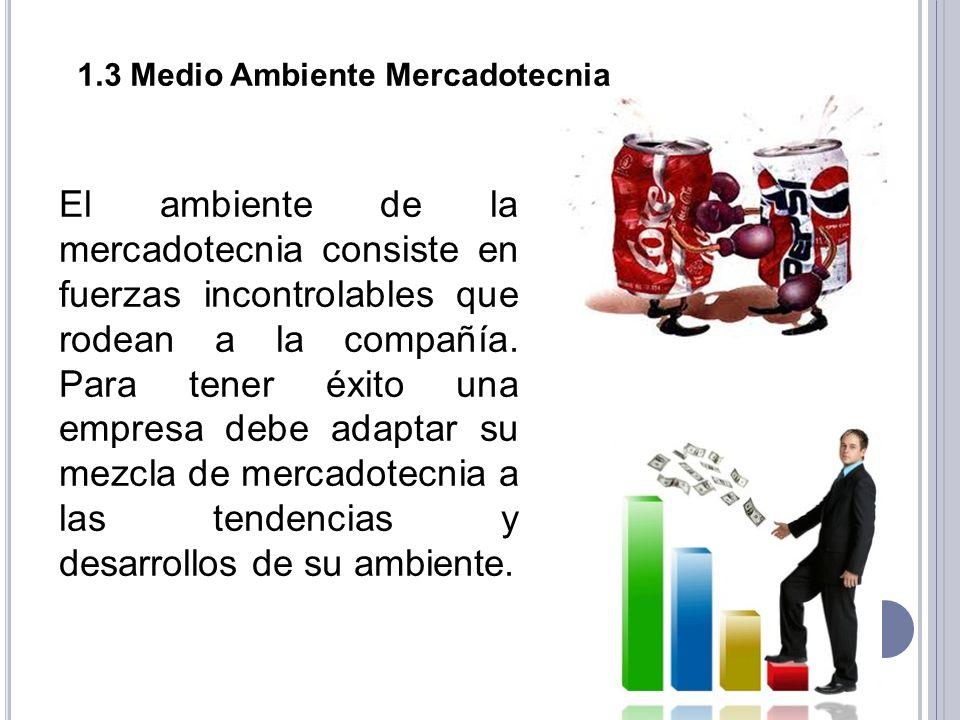 1.3 Medio Ambiente Mercadotecnia El ambiente de la mercadotecnia consiste en fuerzas incontrolables que rodean a la compañía. Para tener éxito una emp