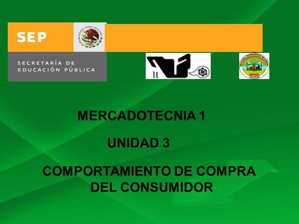 MERCADOTECNIA 1 UNIDAD 3 COMPORTAMIENTO DE COMPRA DEL CONSUMIDOR