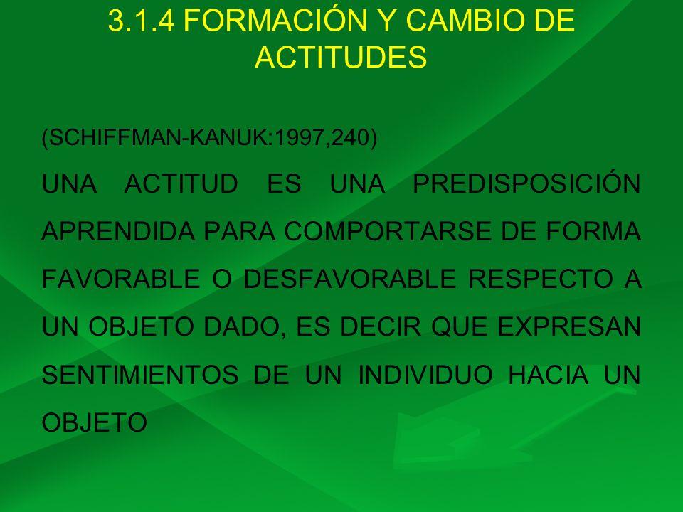 3.1.4 FORMACIÓN Y CAMBIO DE ACTITUDES (SCHIFFMAN-KANUK:1997,240) UNA ACTITUD ES UNA PREDISPOSICIÓN APRENDIDA PARA COMPORTARSE DE FORMA FAVORABLE O DES