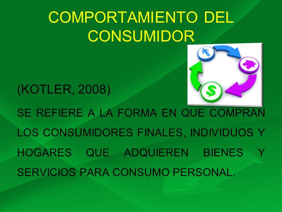 COMPORTAMIENTO DEL CONSUMIDOR (KOTLER, 2008) SE REFIERE A LA FORMA EN QUE COMPRAN LOS CONSUMIDORES FINALES, INDIVIDUOS Y HOGARES QUE ADQUIEREN BIENES